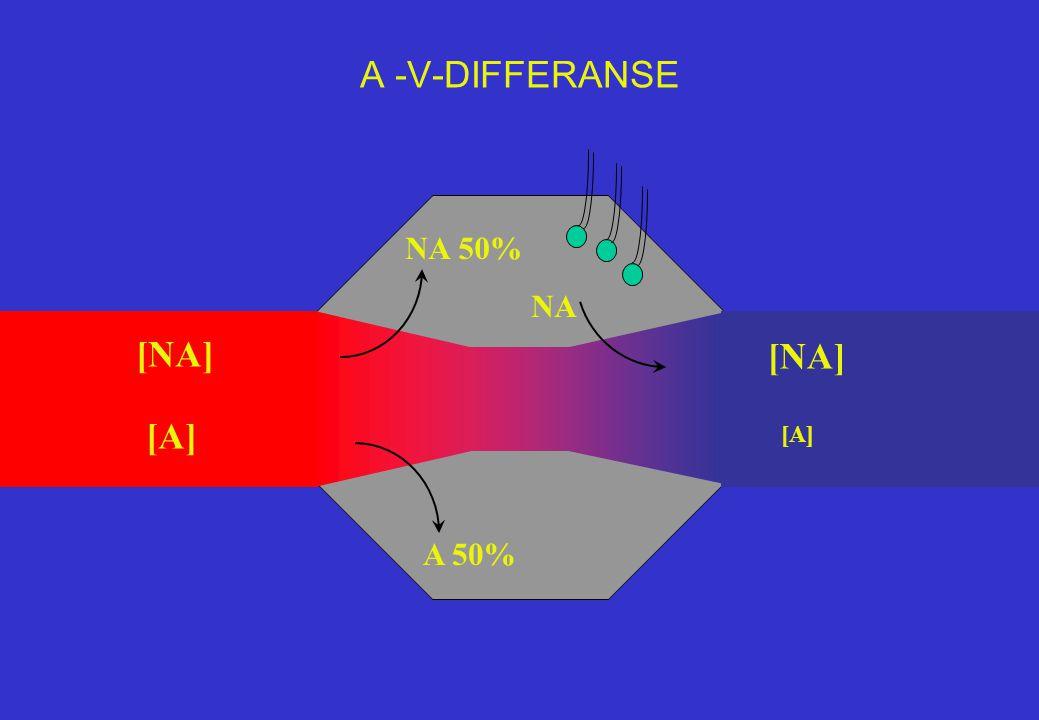 A -V-DIFFERANSE NA 50% NA [NA] [A] [NA] [A] A 50%